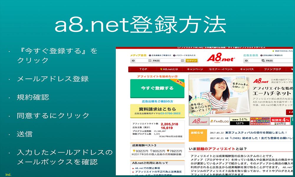 a8.net登録方法